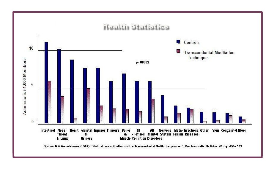 wmajournal-healthstatistics.jpg